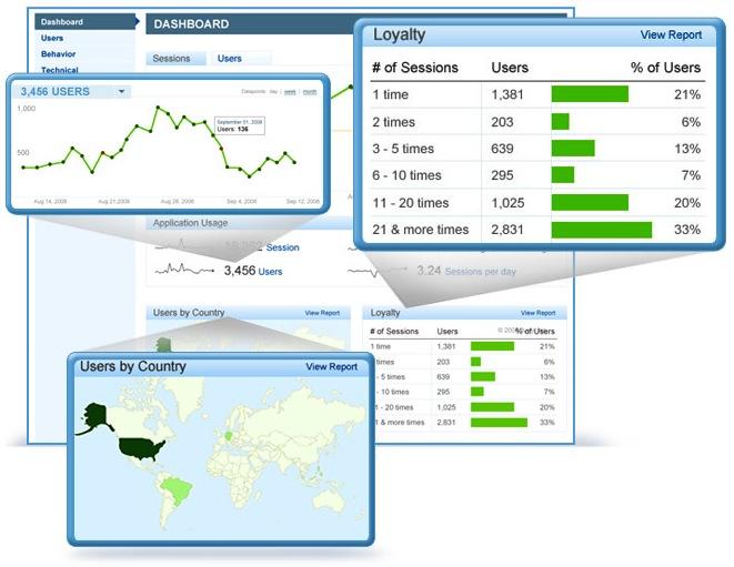 Flurry levert gratis statistieken aan Android-ontwikkelaars