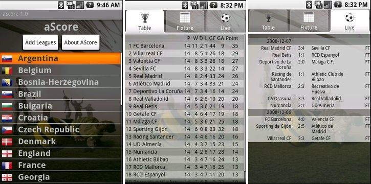 Voetbal voor Android: aScore, Soccer Score, FotMob en Scoreboard