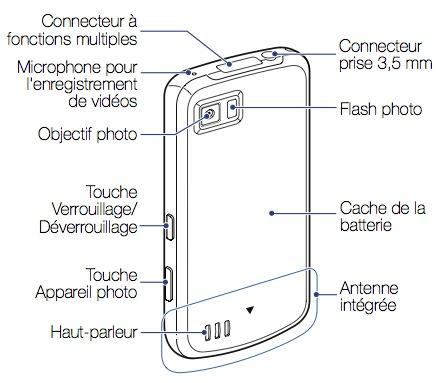 Handleiding voor Samsung Galaxy online [Frans]