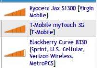 HTC Magic: een stralende telefoon