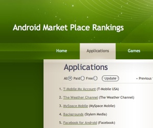 android market place