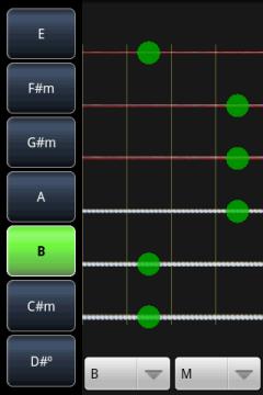 Robotic Guitarist: multifunctionele gitaar-applicatie voor Android