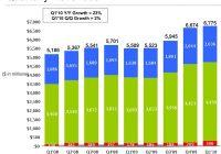 Google's cijfers: '38.000 applicaties in Android Market'