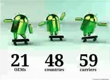 Google kondigt Android 2.2 Froyo officieel aan