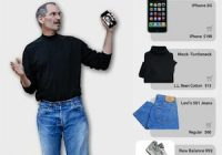 'Fake Steve Jobs' stapt over naar Android