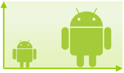 android-groei