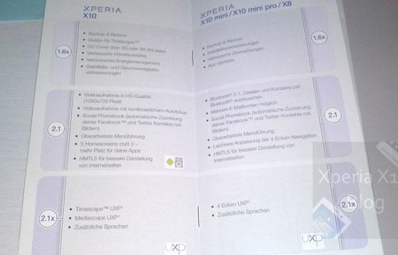 roadmap-x10