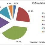 smartphone-us