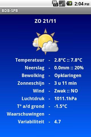 BDB-SPB: Belgische weersvoorspellingen zeven dagen vooruit