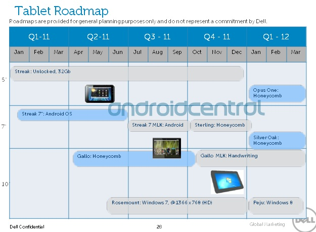 tablet_roadmap_dell_Android