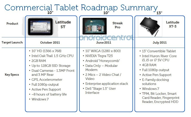 Dell Streak Pro_Android_tablet