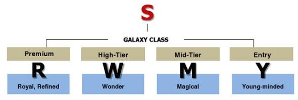 Samsung naamgeving 2011