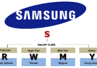 Samsung gaat naamgeving telefoons aanpassen