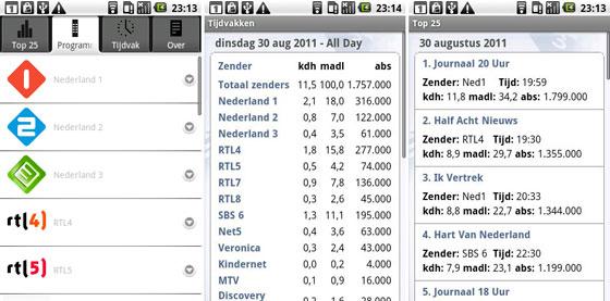 kijkcijfers-nederland