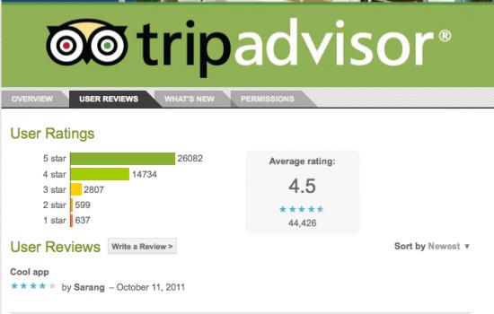 Reviews Android Market webversie kunnen nu gesorteerd worden
