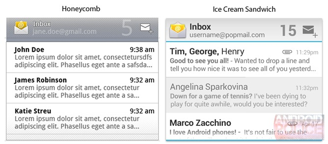 E-mail widget Ice Cream Sandwich