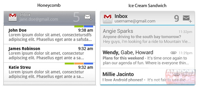 Gmail widget Ice Cream Sandwich