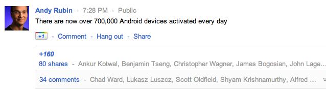 Andy Rubin Google+