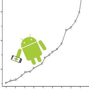 Google activeert 700.000 Android-apparaten per dag