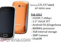 Samsung Galaxy Mini 2 gelekt