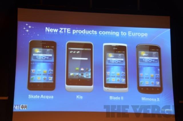Europese ZTE-smartphones