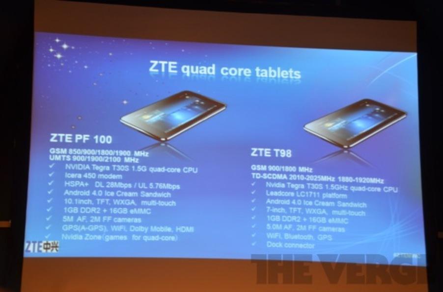 ZTE PF 100 en ZTE T98