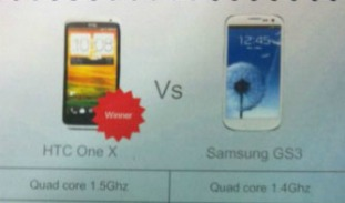 HTC One X vs. Samsung Galaxy S III