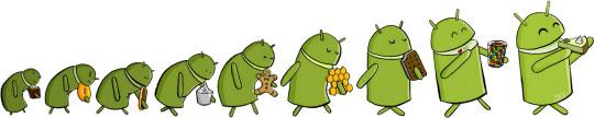 Android Key Lime Pie: wat kunnen we verwachten? – update