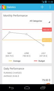 expense manager 3