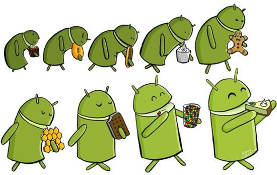 Android Jelly Bean domineert op Android-apparaten, KitKat stijgt licht