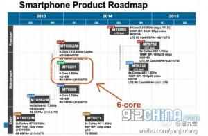 MediaTek roadmap