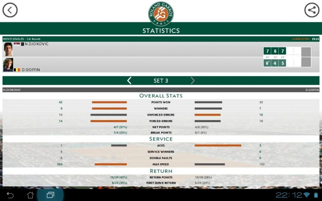 roland garros android