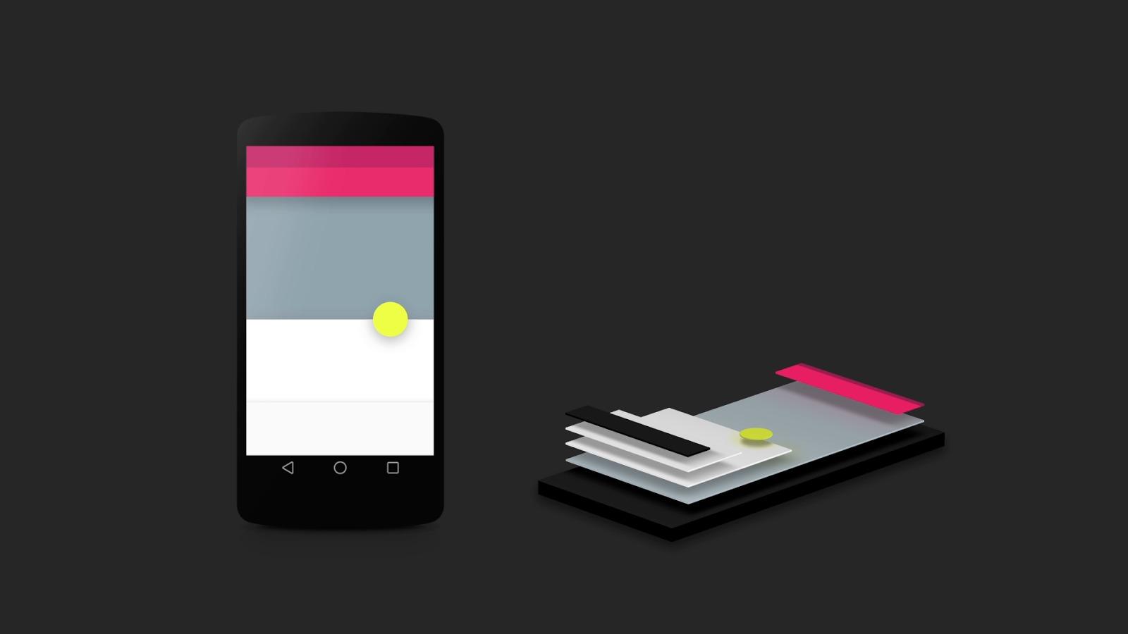Android 5.0 lollipop: het complete overzicht