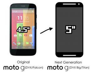 Motorola Moto G2 foto's