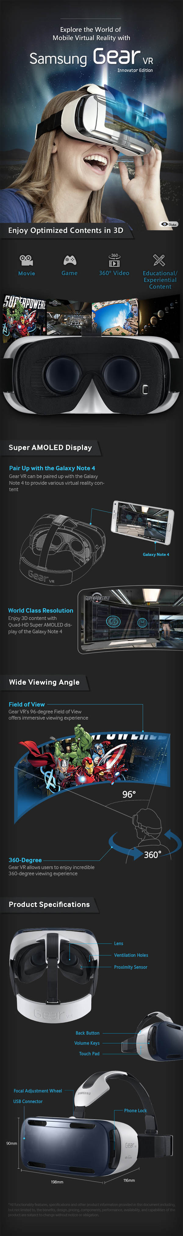 Gear VR infographic