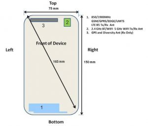 Samsung Galaxy A7 release