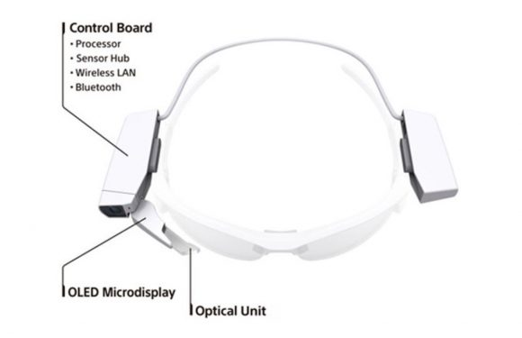 Sony SmartEyeglass Attach maakt elke normale bril slim