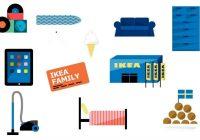 IKEA maakt elk apparaat 'slim' met goedkope Tradfri-stopcontacten