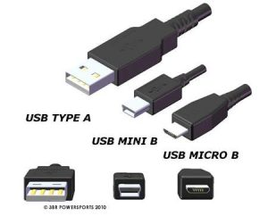 1071-will-standard-micro-usb-charger-work-note-3-usb_plug_comparison_450