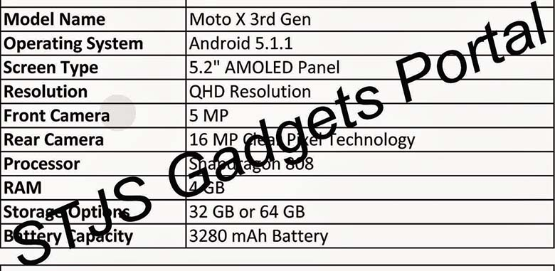 Moto X3 specs