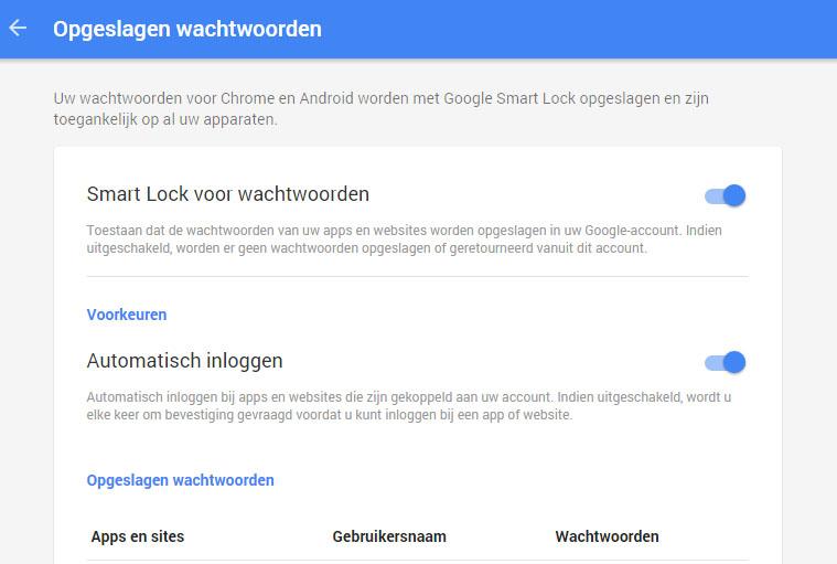smart lock passwords