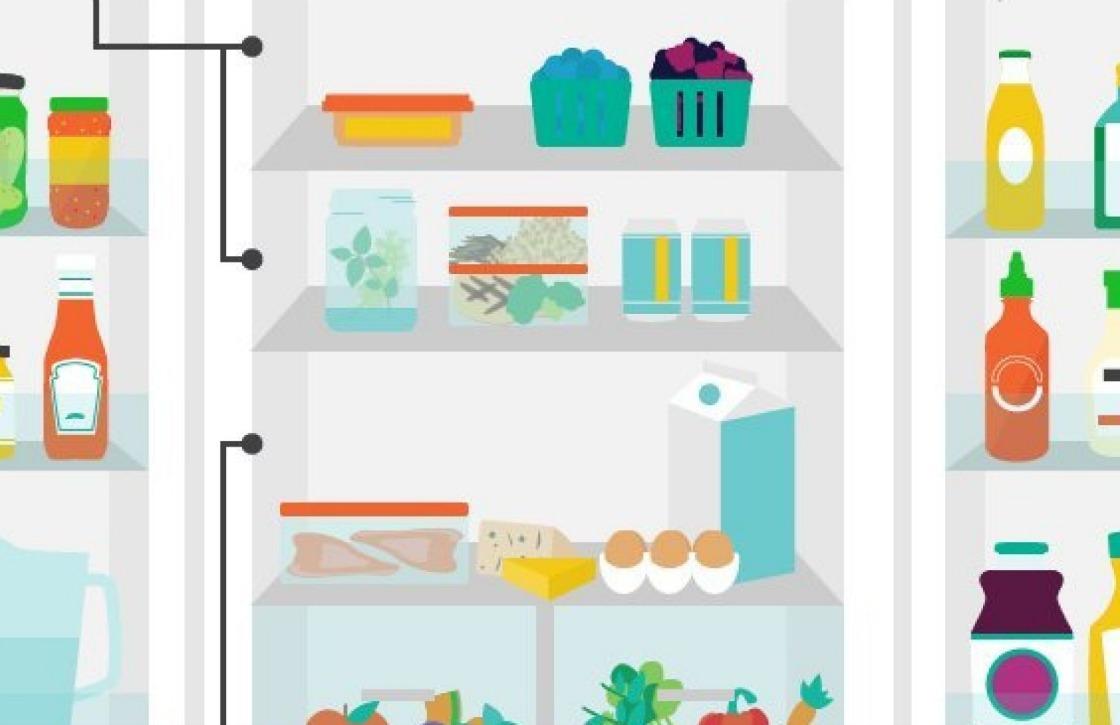 Deze koelkast draait op Android