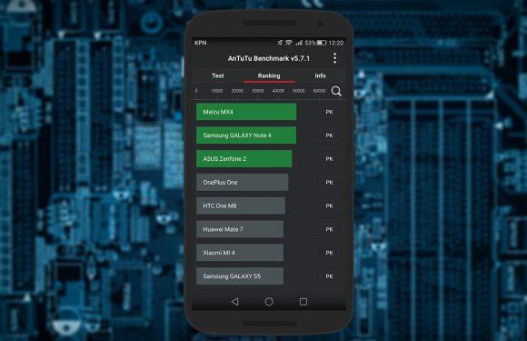 Meet de prestaties van je Android met deze 5 benchmark-apps