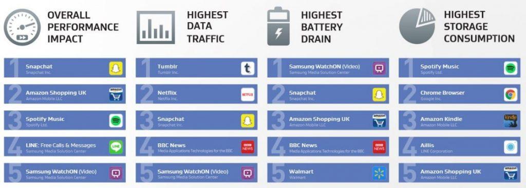 social media-apps