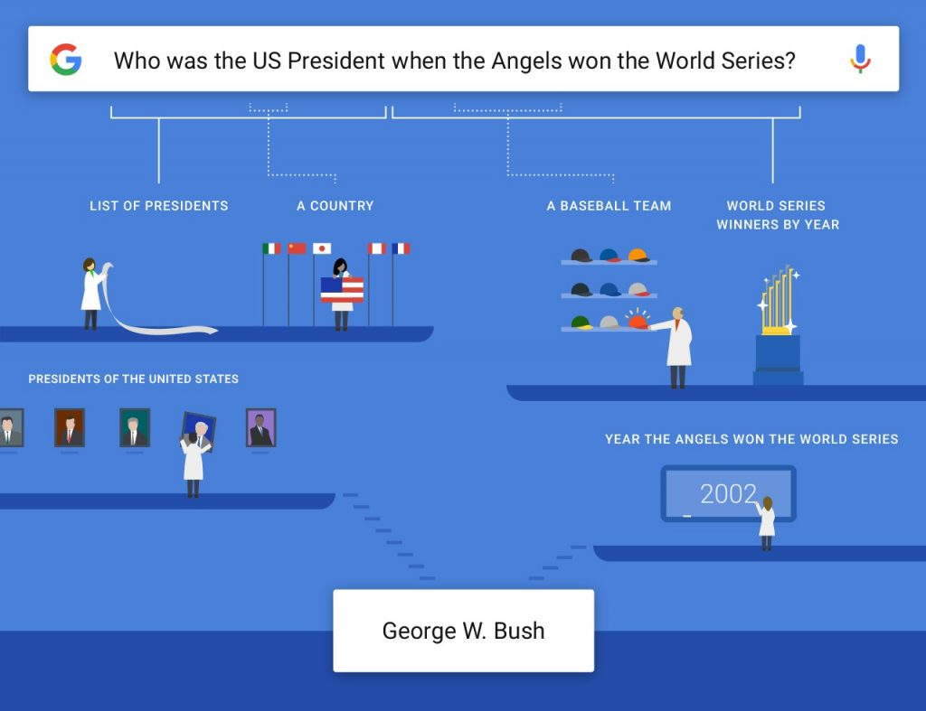 google now slimmer
