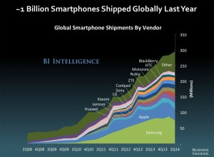 goedkope Android-smartphones