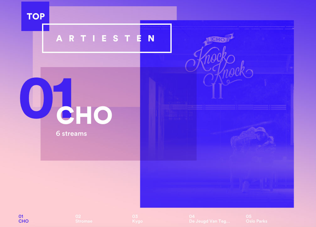 spotify year in music