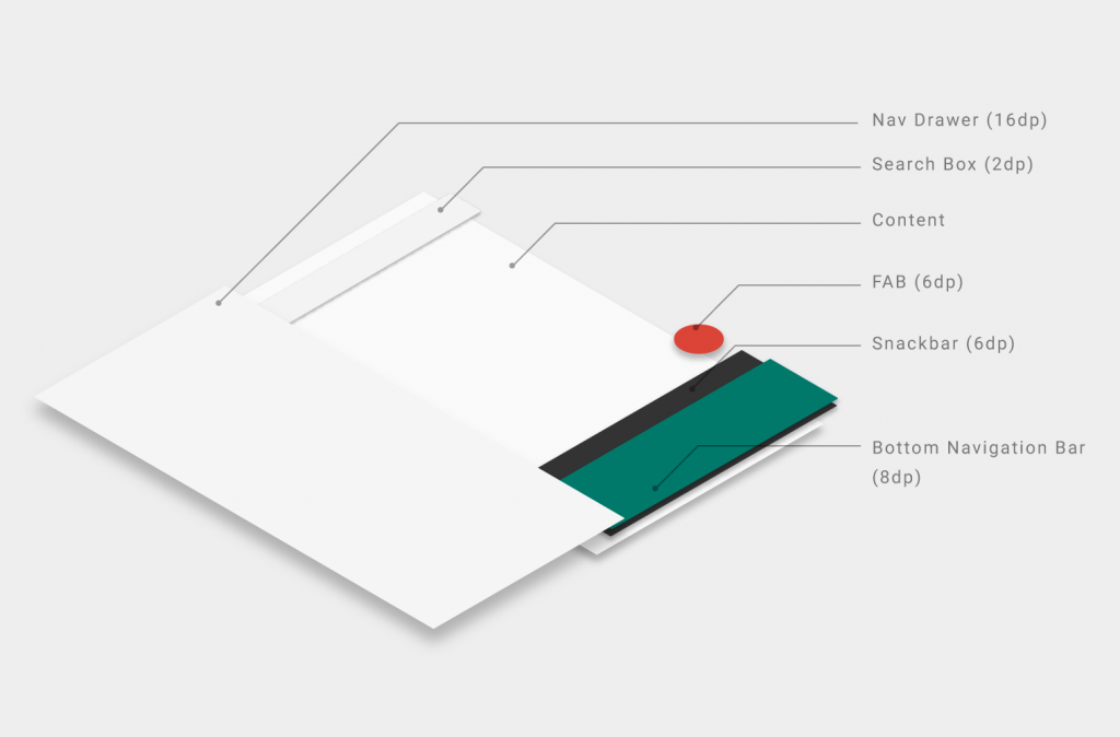 Material Design balk