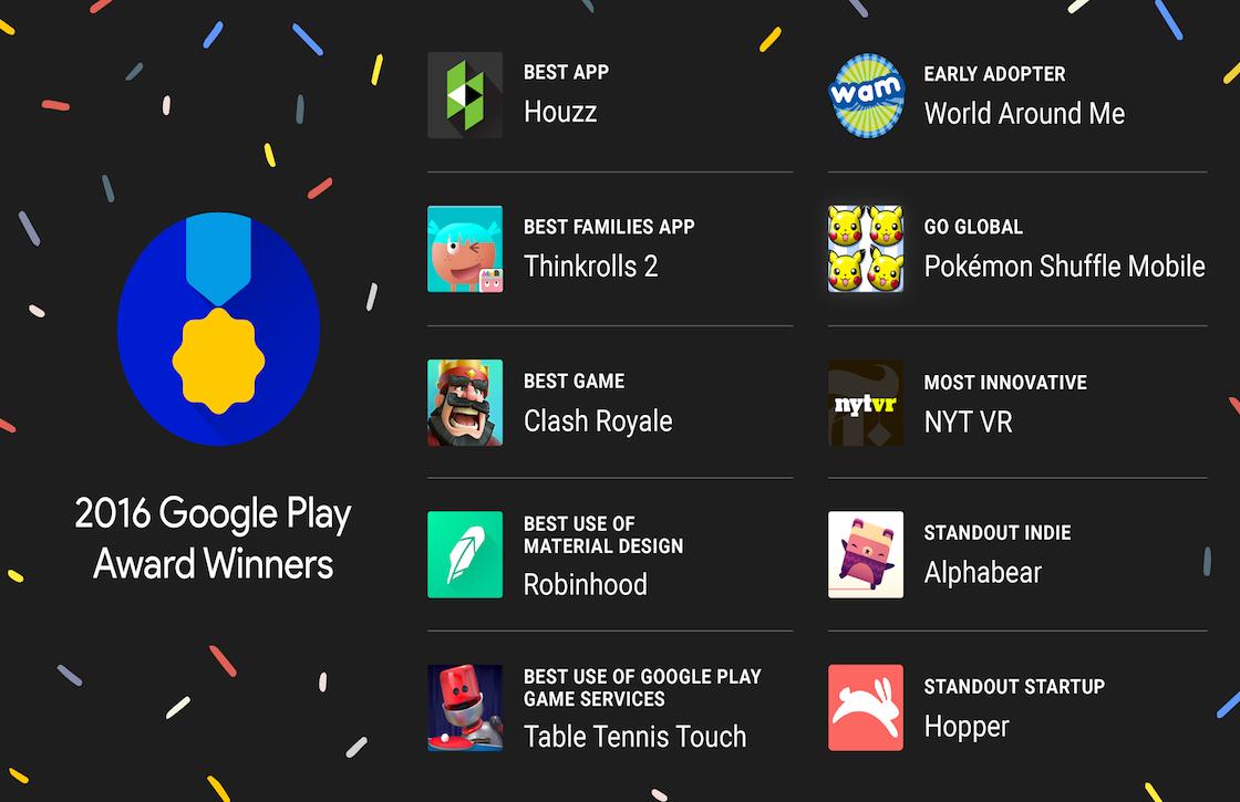 Google Play Awards 2016: de 10 winnende apps op een rij