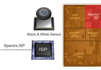 Dit zijn de Snapdragon-chips die je volgend jaar in Android-smartphones ziet